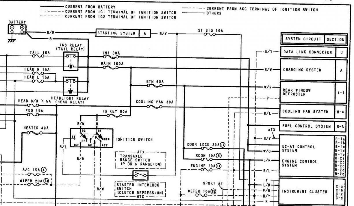 Mazda Protege electrical short / starting problem